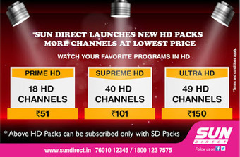 Sun Direct DTH HD Channels Packages and Price |
