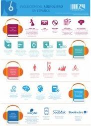 Infografía: Evolución de los audiolibros en español - Dosdoce.com | El rincón de mferna | Scoop.it
