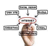 The Top 10 Ways to Market Your Business Online | Solopreneur Success! | Scoop.it