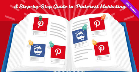 A Step-by-Step Guide to Pinterest Marketing | The Social Network Times | Scoop.it