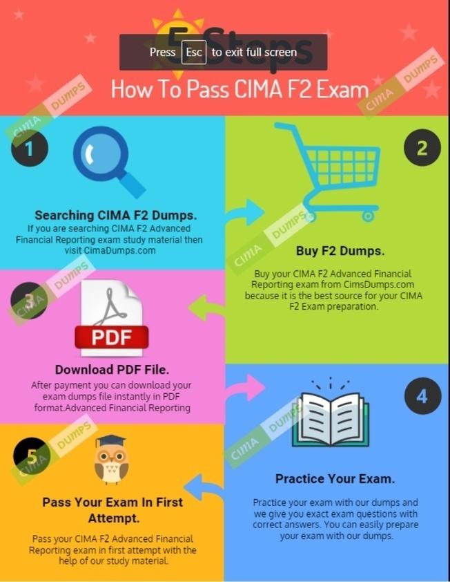 Cima Exam Dumps Scoop