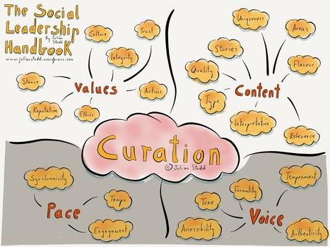 Curation in Social Leadership [part 1] | AprendizajeVirtual | Scoop.it