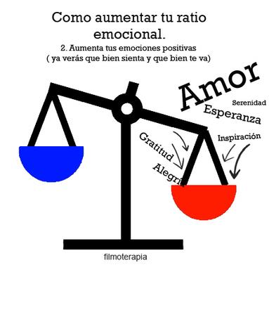 25 maneras de aumentar tus emociones positivas (y mejorar tu ratio emocional) | Orientación psicopedagogica | Scoop.it