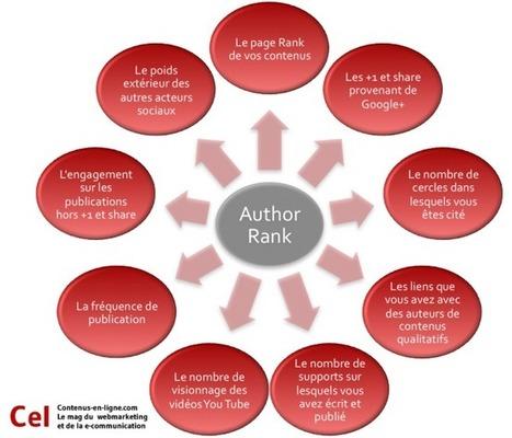 Comment améliorer son Author Rank ?   Le métier de community manager   Scoop.it