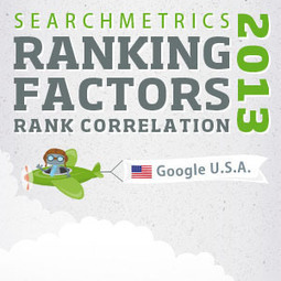 Search Ranking Factors: Rank Correlation for 2013 Infographic | Being Your Brand | Scoop.it