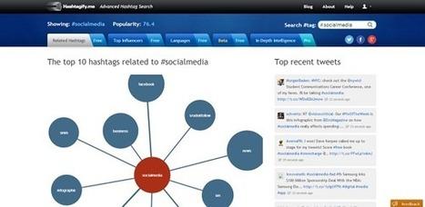 Twitter : 12 outils pour gazouiller au top | Information Technologies | Scoop.it