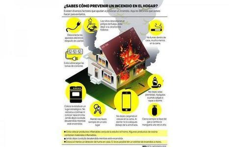 ¡Cuidado! Evita provocar un incendio - El Siglo Panamá | Seguridad Laboral  y Medioambiente Sustentables | Scoop.it