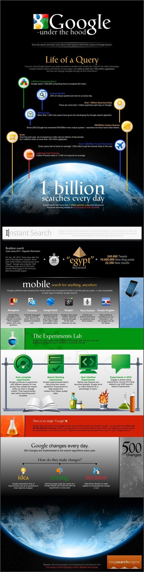 Google - Get to Know Advertising & Search Result Secrets | Infographics | Branding | Scoop.it