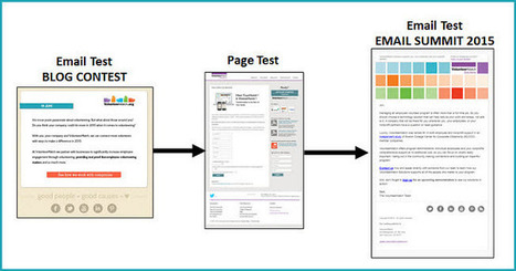 Online Testing: How a B2B SaaS nonprofit increased clickthrough on landing page by 291%   MarketingHits   Scoop.it