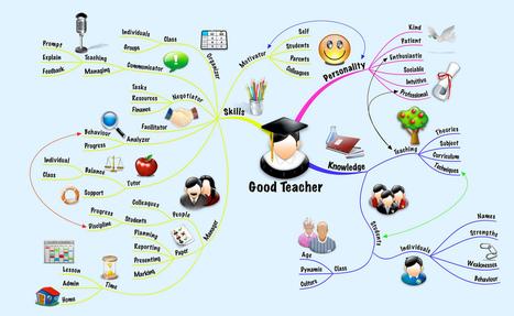 Una docena de aplicaciones para crear mapas mentales que aumentarán nuestra productividad | Todo Educativo | Scoop.it