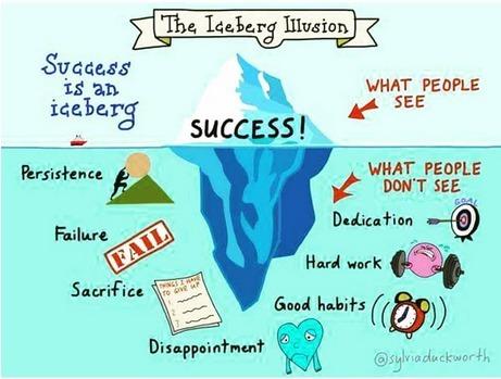 Success Is Deceiving | elearning | Scoop.it