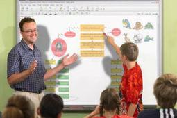 Aulas en la era digital;  la nueva dinámica de enseñanza | Educación electronica digital | Scoop.it