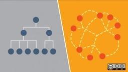 What is Simultaneous Leadership? | Knowledge Engineering | Scoop.it