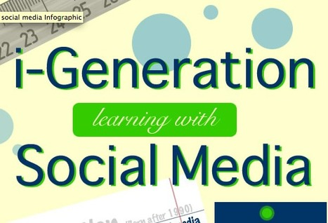 Social media. All the kids are doing it. | Apps for the Student-Centered Classroom | Scoop.it