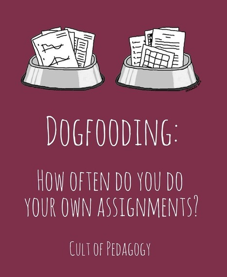 Dogfooding: How Often Do You Do Your Own Assignments? | BHS - Articles of Interest | Scoop.it