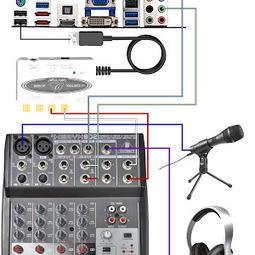 Photo of Mix Minus Set Up via Richard Cleveland Google+ | Naked Ape Productions | Podcasts | Scoop.it
