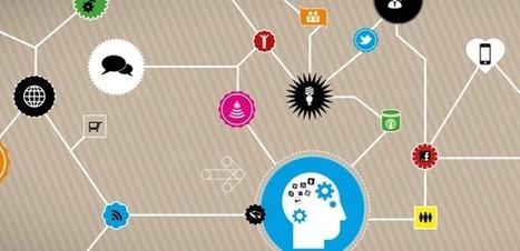 SMC France - Social Media Club France | Blog | L'expérience client à l'épreuve du social | Noodle & Threads | Scoop.it