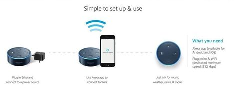 Echo Show Setup | Connect Echo To Wifi | Settin