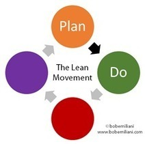 What Went Wrong? (With Lean) | Bob Emiliani | lean manufacturing | Scoop.it