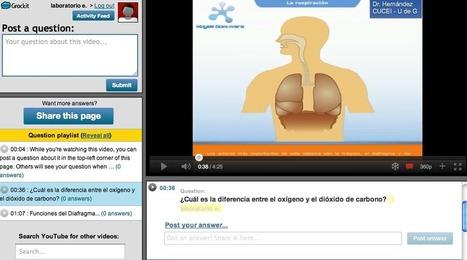 Añade preguntas en vídeos de youtube con Grockit Answers | Searching & sharing | Scoop.it