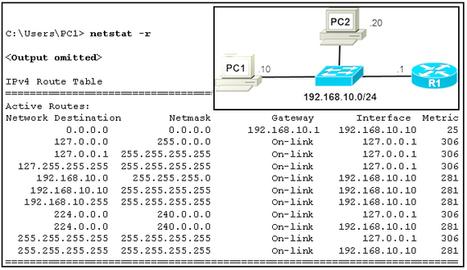 CCNA RSE Lab: 6 2 2 5 Configuring VLANs and Tru