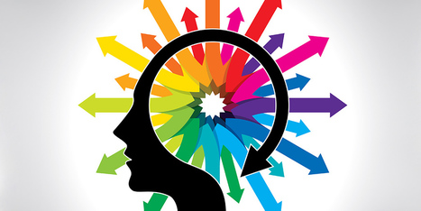How to Foster Critical Thinking Skills—Fast! | Blooms Taxonomy in EFL classroom | Scoop.it