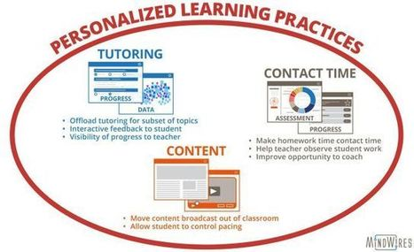 Personalized Learning vs. Adaptive Learning - | Adaptive Learning | Scoop.it
