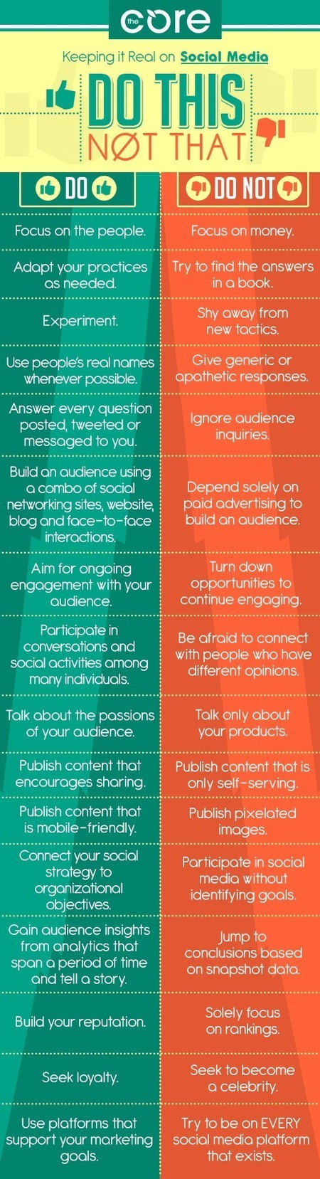 32 Do's and Don'ts for an Awesome Social Media Marketing Strategy | Effective Inbound marketing practices | Scoop.it