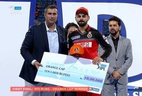1e3bda70cef Orange Cap Holder IPL 2017  Leading Run Scorer Batsman IPL 10