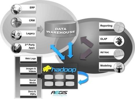 erp data warehouse