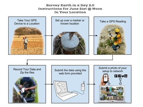 Survey Earth in a Day 2.0 | Land Surveyors | Scoop.it