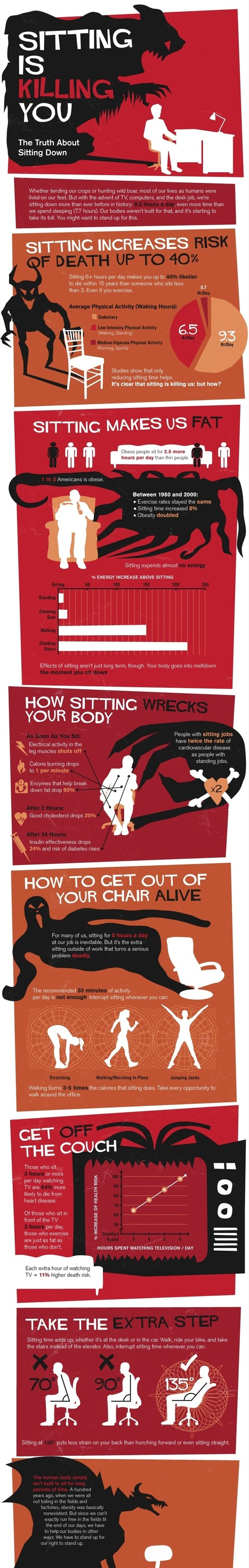 Why Sitting is Killing You | Life @ Work | Scoop.it