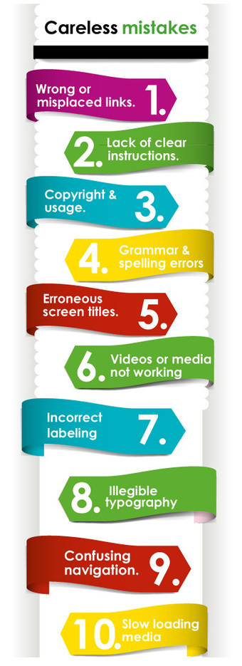 10 Careless Mistakes That Will Totally Ruin Your eLearning   eLearning Biggies   Scoop.it