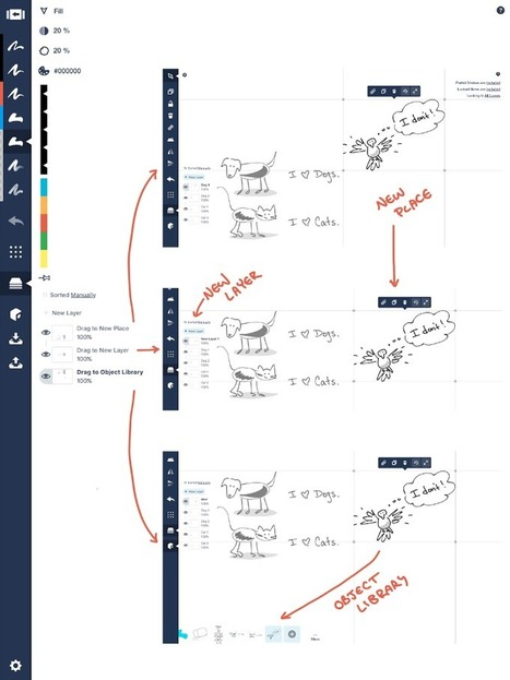 The Concepts Sketchnoting Toolbox   Graphic Coaching   Scoop.it