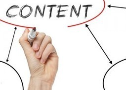 Content Marketing Strategies for Personal Brands | Social Media Useful Info | Scoop.it