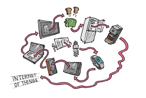 The Internet of Things is coming to your school | Anytime Anywhere Learning | Scoop.it