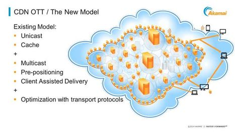 The new frontiers of OTT delivery: Multicast, P2P & Hybrid   The Machinimatographer   Scoop.it