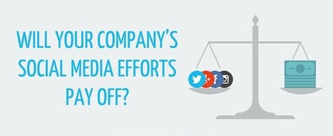 What's the Probability Your Social Media Strategy Will Provide a Return on Investment? | Optimisation des médias sociaux | Scoop.it