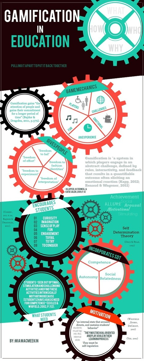 The Gears of Gamification in Education Infographic - e-Learning Infographics | E learning tools | Scoop.it
