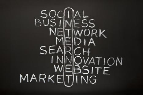 7 Easy Steps to Social Media Marketing Success | Social Media Useful Info | Scoop.it