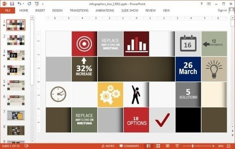 Design Animated Infographics For PowerPoint | PowerPoint Presentation | Business Training Courses | Scoop.it