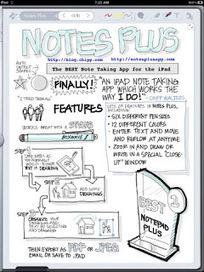 iPad en entreprise: NotesPlus. La prise de notes sur iPad. | Les outils du Web 2.0 | Scoop.it