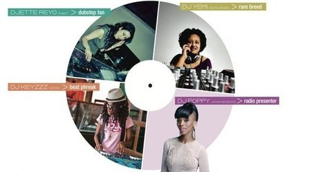 Music: When women turn the tables   My Africa is...   Scoop.it
