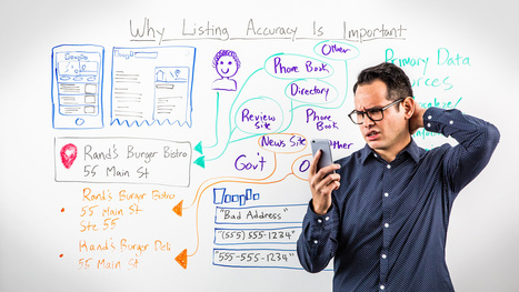 Why Listing Accuracy is Important - Whiteboard Friday | Local SEO for local businesses | Scoop.it
