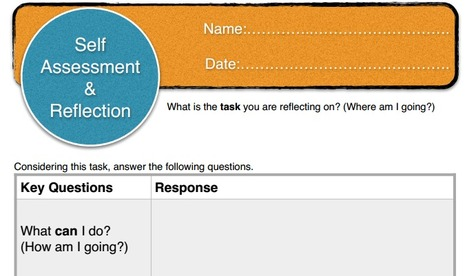 A Tool for Self-Assessment  & Reflection | ks3humanities | Scoop.it