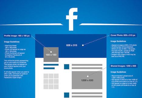 In einer Infografik: Die Bildgrößen von Facebook, Twitter, Google+, Instagram, Youtube und Pinterest 2017 - allfacebook.de | picturing the social web | Scoop.it