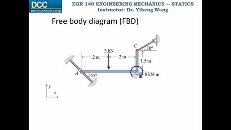 Free body diagram two force members introduct statics lecture 19 rigid body equilibrium 2d supports youtube ccuart Gallery