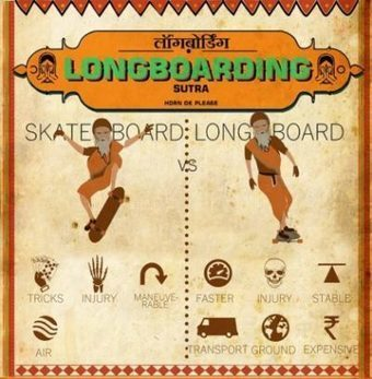 How Not to Longboard in India- ''Beginners' Longboarding Tips'' | 4Play | Outdoor Extreme & Adventure Sports Video Channel | Scoop.it