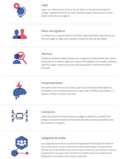 ¿Quieres saber cómo piensa Facebook que eres y qué te gusta? | Educacion, ecologia y TIC | Scoop.it