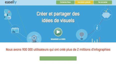 5 outils en ligne pour créer des infographies pour les réseaux sociaux – Les outils de la veille   Collection d'outils : Web 2.0, libres, gratuits et autres...   Scoop.it